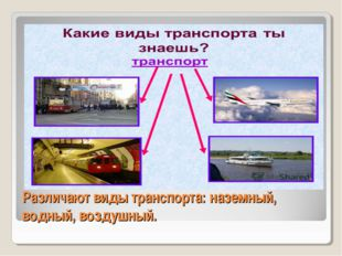 Различают виды транспорта: наземный, водный, воздушный.