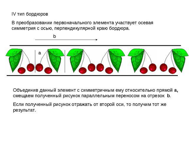 IV тип бордюров В преобразовании первоначального элемента участвует осевая си...