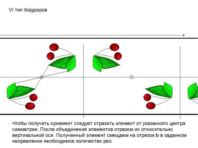 VI тип бордюров Чтобы получить орнамент следует отразить элемент от указанног...