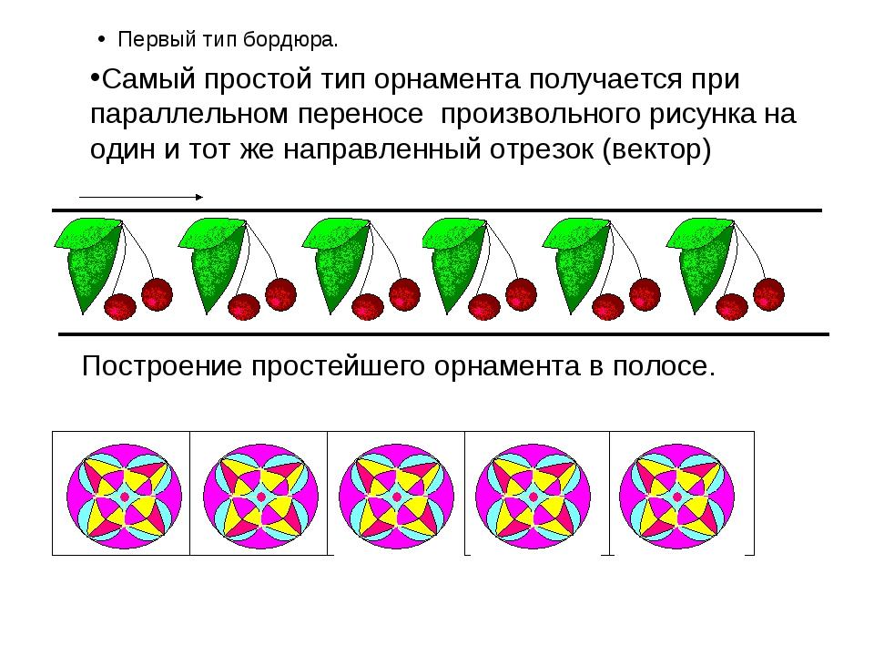 Самый простой тип орнамента получается при параллельном переносе произвольног...
