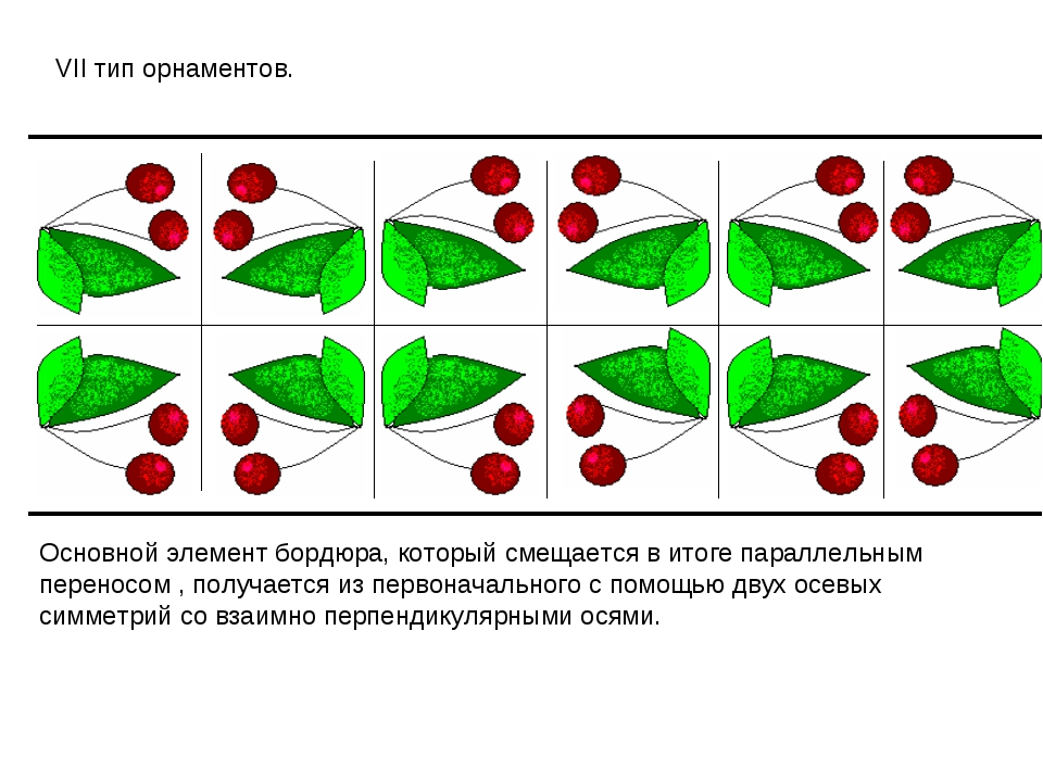 VII тип орнаментов. Основной элемент бордюра, который смещается в итоге парал...
