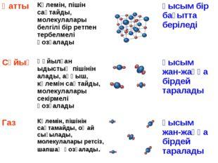 Қатты Көлемін, пішін сақтайды, молекулалары белгілі бір ретпен тербелмелі қо