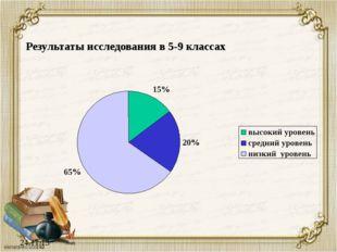 24.11.15 Результаты исследования в 5-9 классах