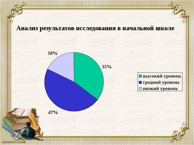 Анализ результатов исследования в начальной школе