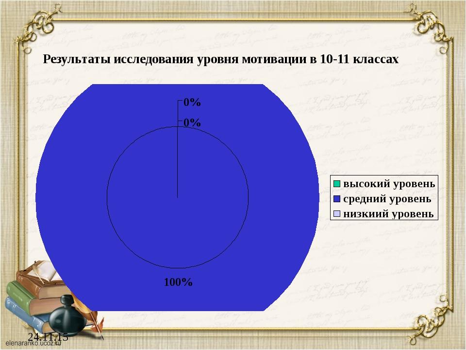 24.11.15 Результаты исследования уровня мотивации в 10-11 классах
