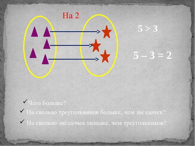 На сколько треугольников больше, чем звёздочек? На сколько звёздочек меньше,...