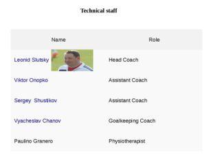 Technical staff Name Role LeonidSlutsky Head Coach ViktorOnopko Assistant C