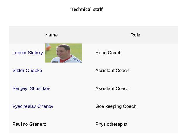 Technical staff Name Role LeonidSlutsky Head Coach ViktorOnopko Assistant C...