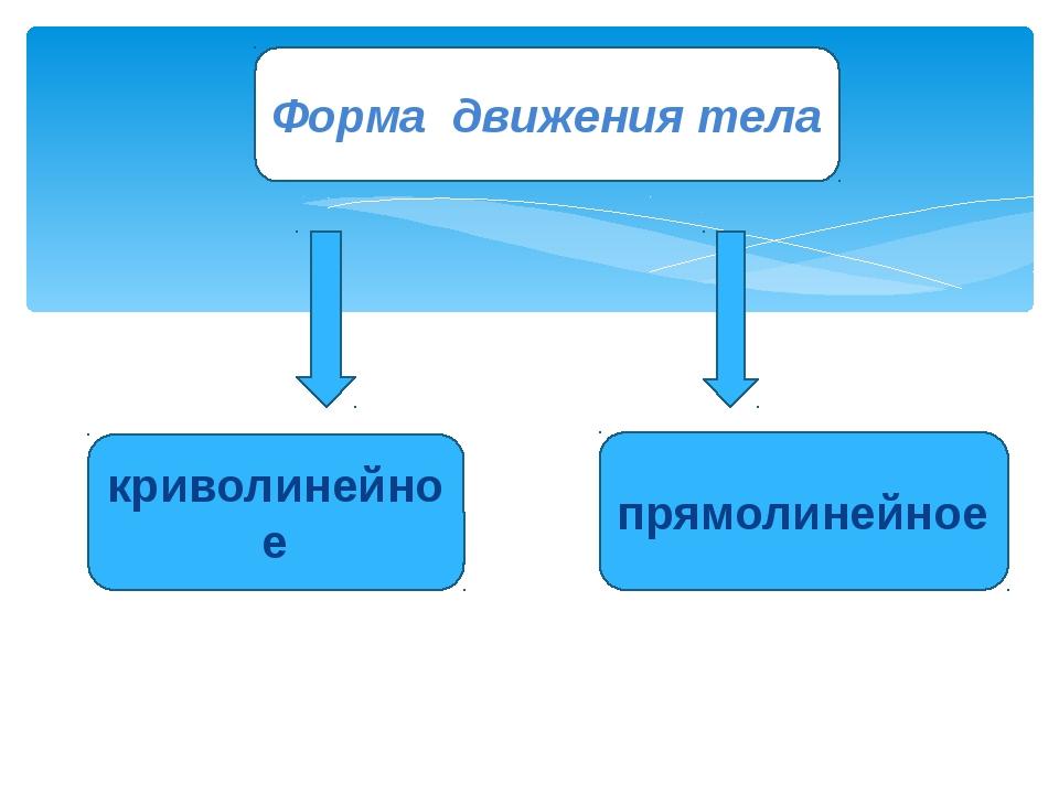 Форма движения тела криволинейное прямолинейное