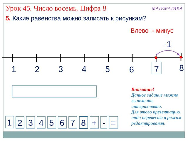 1 3 2 4 5. Какие равенства можно записать к рисункам? Влево - минус 5 6 -1 8...