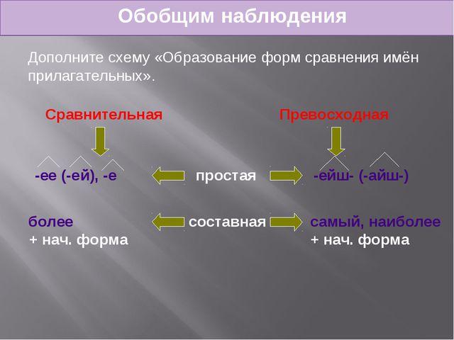 Обобщим наблюдения Дополните схему «Образование форм сравнения имён прилагате...