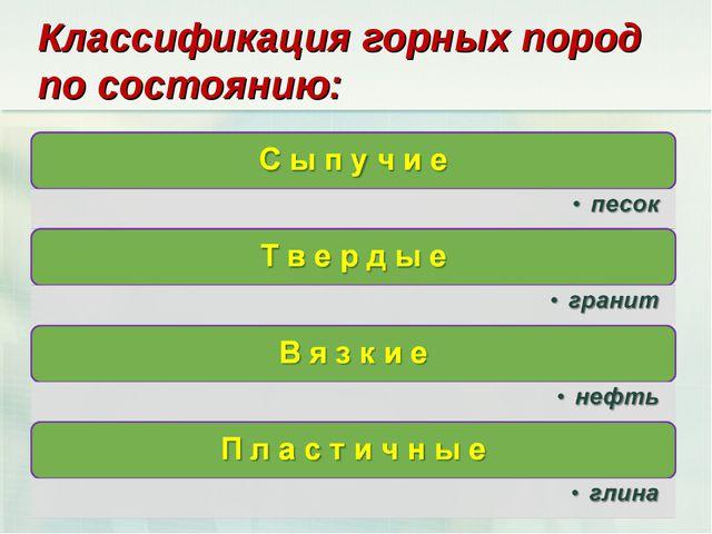 Классификация горных пород по состоянию: