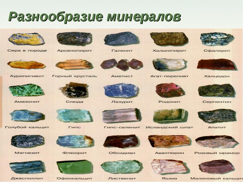 Разнообразие минералов