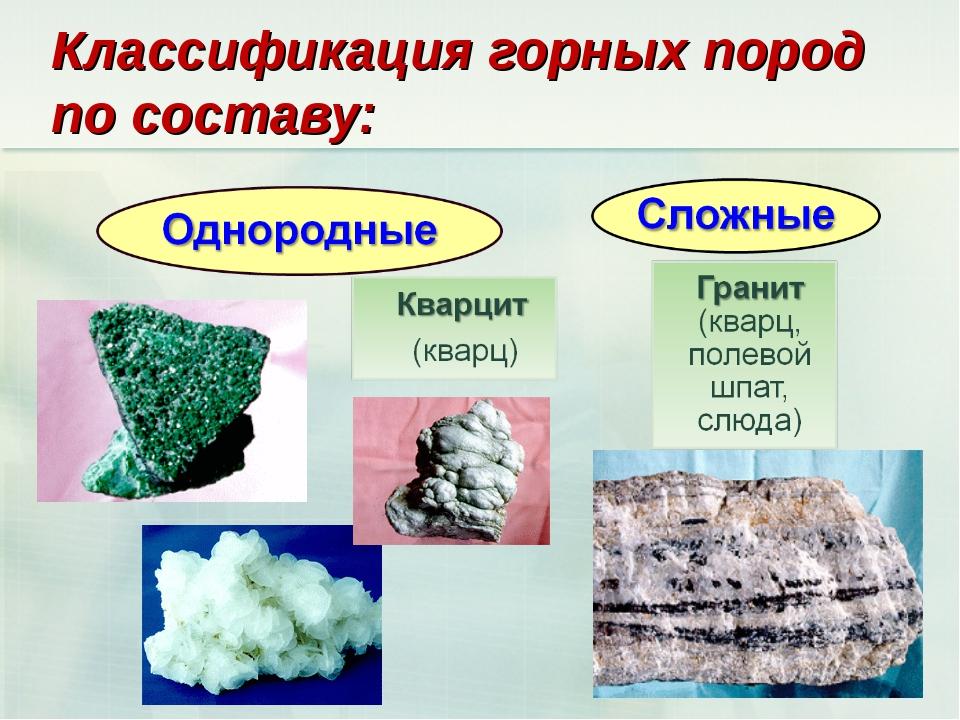 Классификация горных пород по составу: