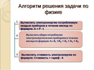 Алгоритм решения задачи по физике 1 2 3