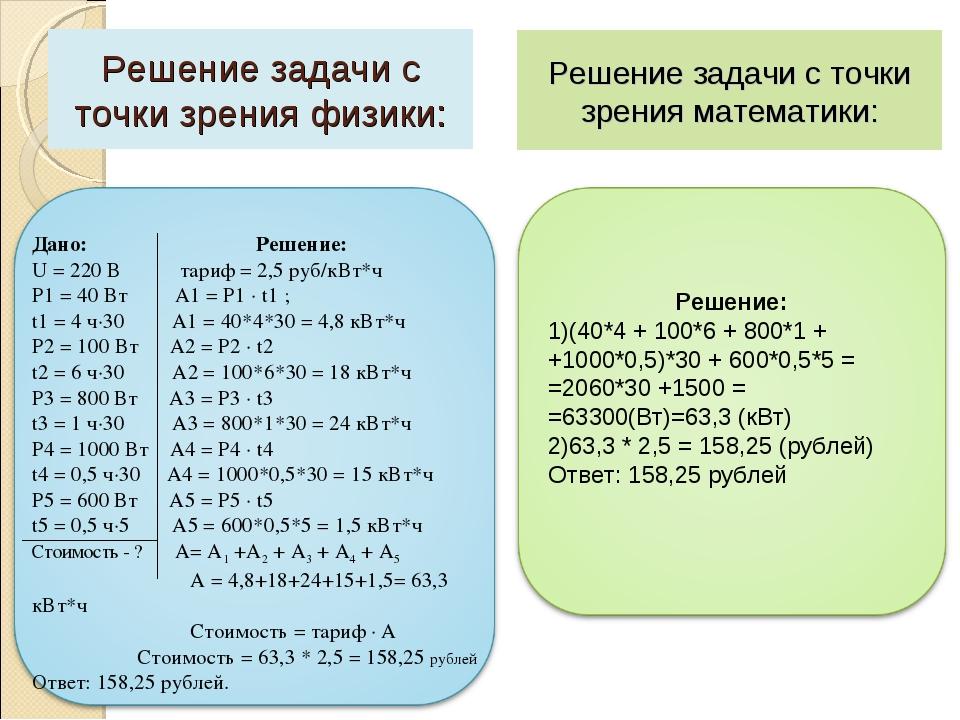 Решение задачи с точки зрения физики: Решение задачи с точки зрения математик...