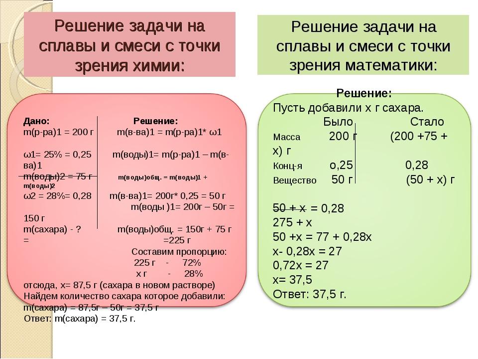 Решение задачи на сплавы и смеси с точки зрения химии: Решение задачи на спла...