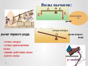 Виды рычагов: -точка опоры -точка приложения силы -линия действия силы -плечо