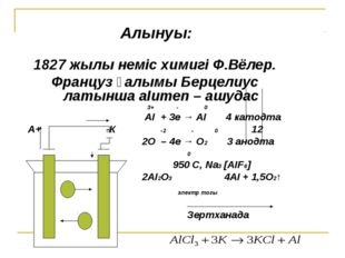 1827 жылы неміс химигі Ф.Вёлер. Француз ғалымы Берцелиус латынша аІumеn – аш