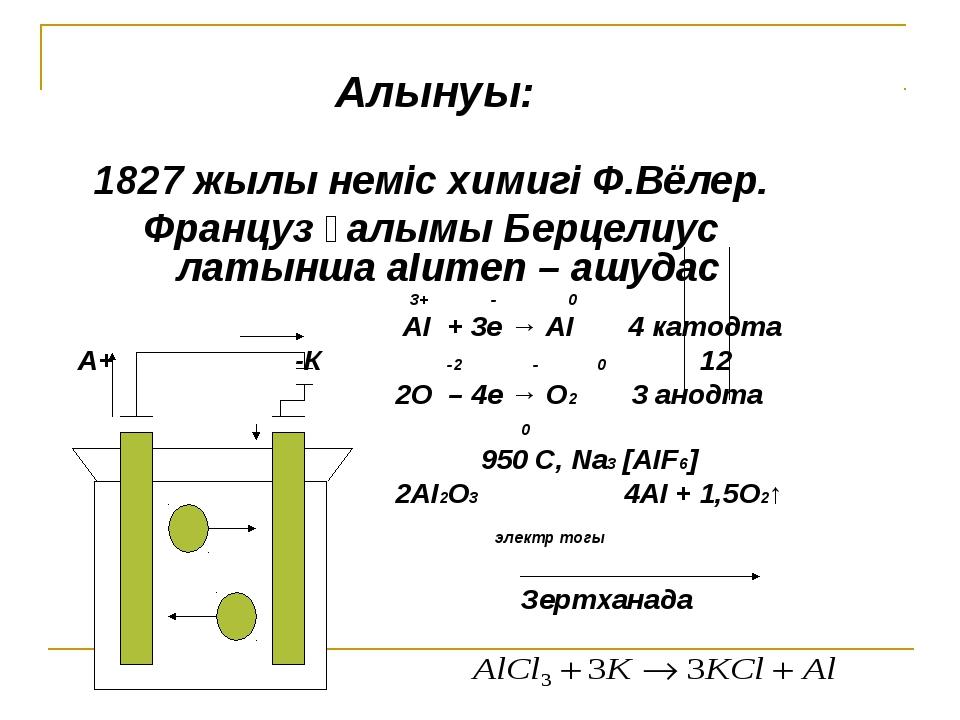 1827 жылы неміс химигі Ф.Вёлер. Француз ғалымы Берцелиус латынша аІumеn – аш...