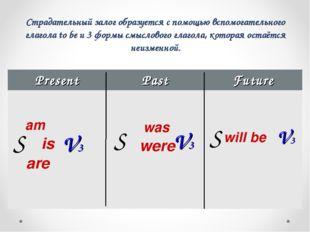 Страдательный залог образуется с помощью вспомогательного глагола to be и 3 ф
