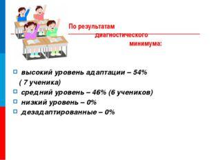 По результатам диагностического минимума: высокий уровень адаптации – 54% ( 7