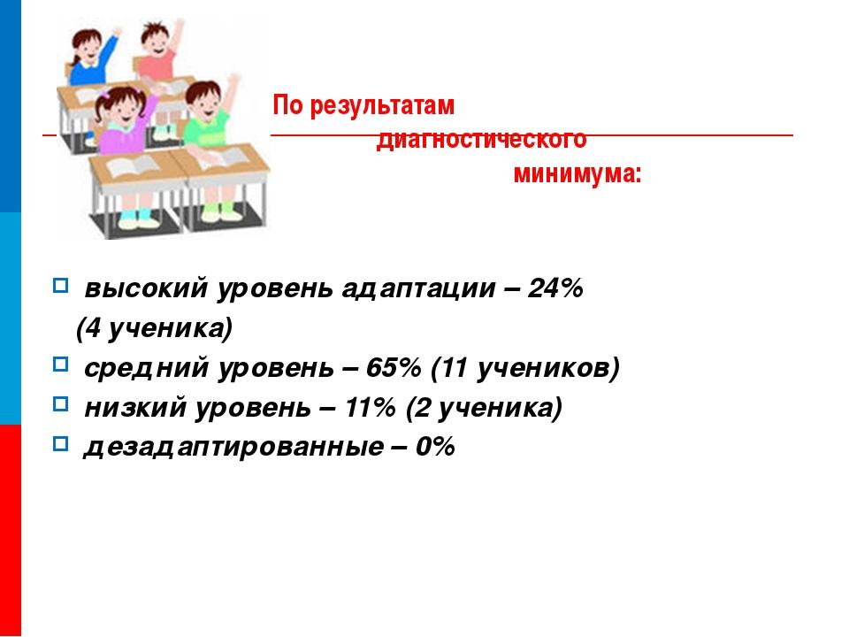 По результатам диагностического минимума: высокий уровень адаптации – 24% (4...