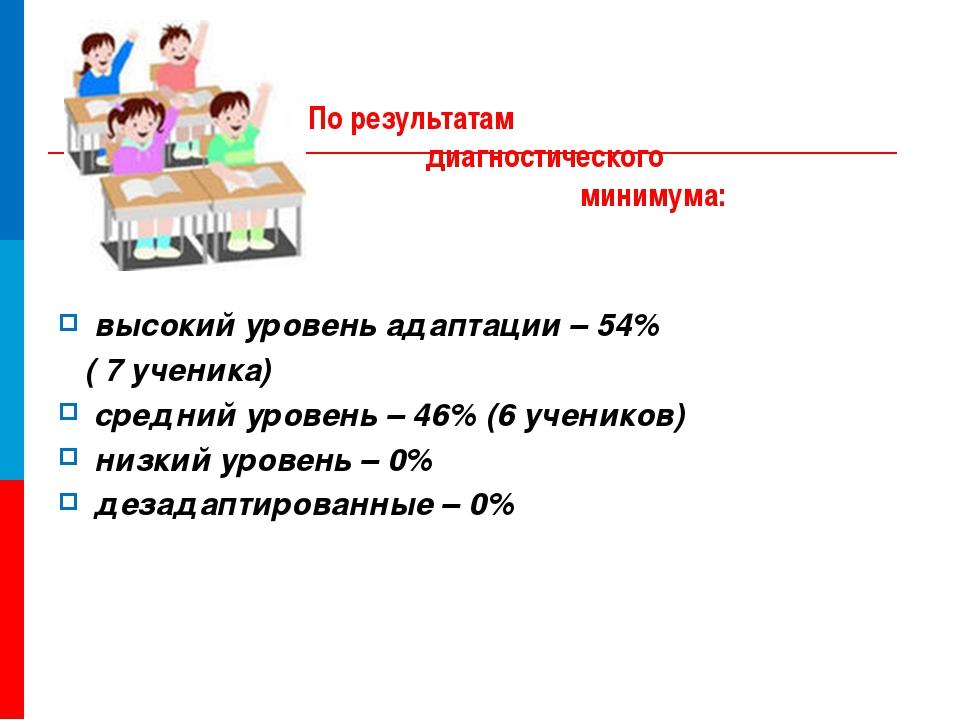 По результатам диагностического минимума: высокий уровень адаптации – 54% ( 7...