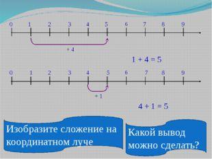 1 + 4 = 5 0 0 1 1 2 2 3 3 4 4 5 5 6 6 7 7 8 8 9 9 4 + 1 = 5 + 4 + 1 Изобразит