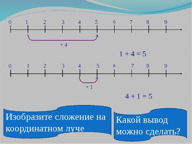 1 + 4 = 5 0 0 1 1 2 2 3 3 4 4 5 5 6 6 7 7 8 8 9 9 4 + 1 = 5 + 4 + 1 Изобразит...