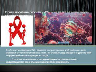 Особенностью эпидемии ВИЧ является распространение этой инфекции среди молоде