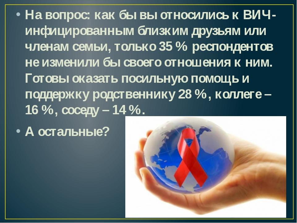 На вопрос: как бы вы относились к ВИЧ-инфицированным близким друзьям или член...