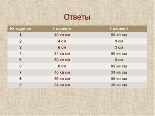 № задания1 вариант2 вариант 149 кв см56 кв см 24 см9 см 36 см3 см 42