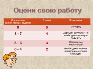 Количество выполненных заданийОценкаПожелания 95Молодец! 8 - 74Хороший