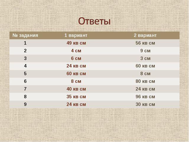 № задания1 вариант2 вариант 149 кв см56 кв см 24 см9 см 36 см3 см 42...