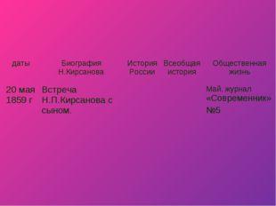 датыБиография Н.КирсановаИстория РоссииВсеобщая историяОбщественная жизнь
