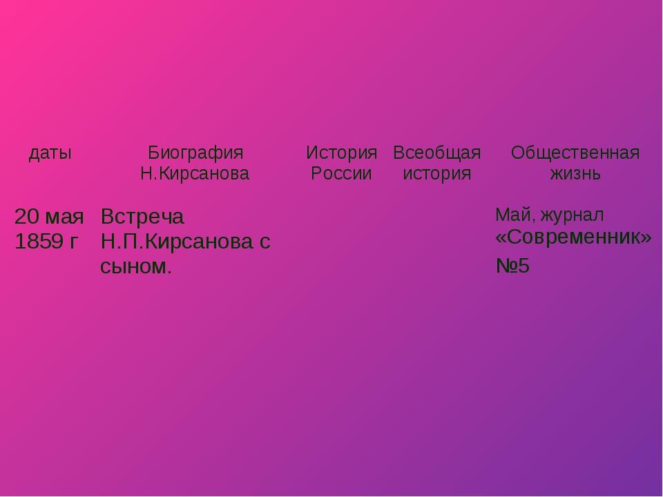датыБиография Н.КирсановаИстория РоссииВсеобщая историяОбщественная жизнь...