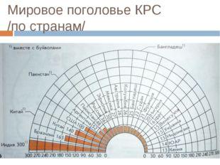 Мировое поголовье КРС /по странам/