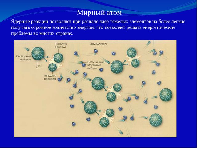 Мирный атом Ядерные реакции позволяют при распаде ядер тяжелых элементов на б...