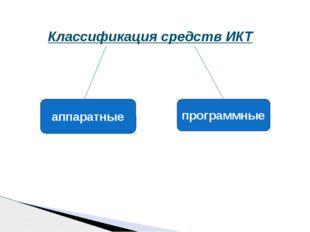 Классификация средств ИКТ аппаратные программные