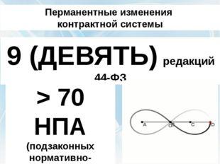 Перманентные изменения контрактной системы 9 (ДЕВЯТЬ) редакций 44-ФЗ http://b
