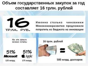 Объем государственных закупок за год составляет 16 трлн. рублей http://www.be