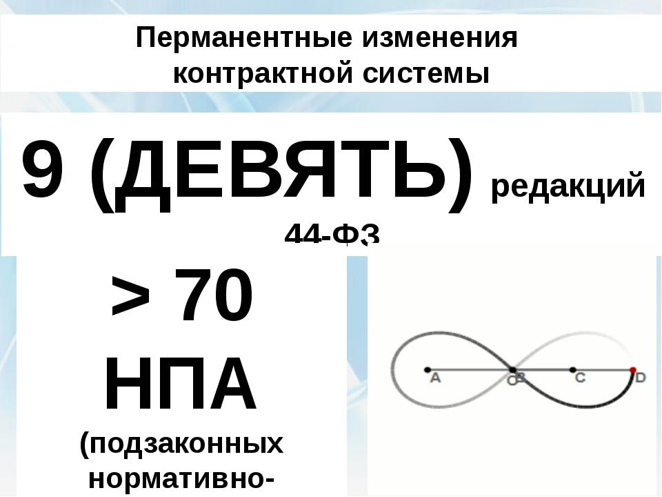 Перманентные изменения контрактной системы 9 (ДЕВЯТЬ) редакций 44-ФЗ http://b...