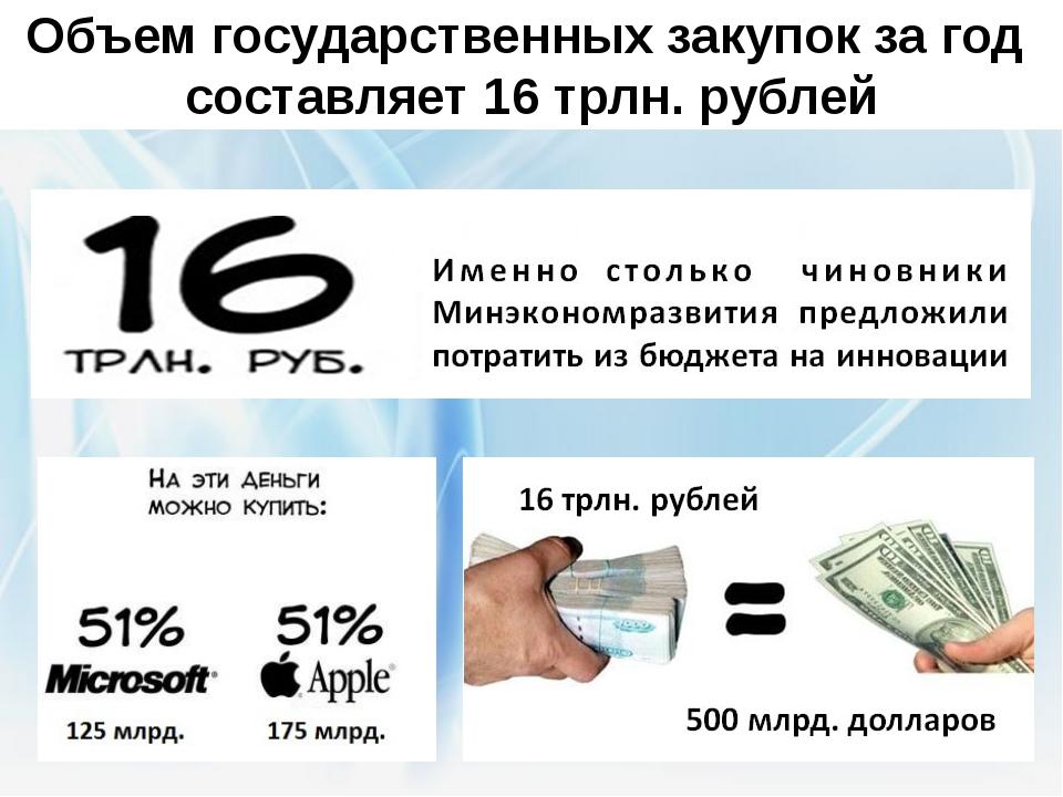 Объем государственных закупок за год составляет 16 трлн. рублей http://www.be...