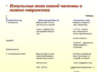 Импульсные токи низкой частоты и низкого напряжения I. Таблица 2. Лечебный ме