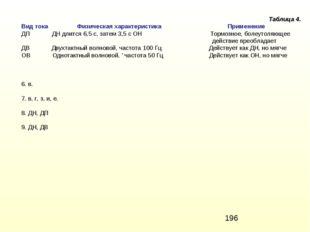 Таблица 4. Вид тока Физическая характеристика Применение ДП ДН длится 6,5 с,