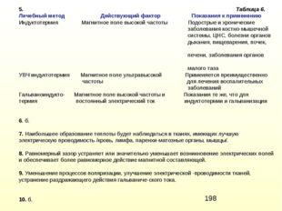 5. Таблица 6. Лечебный метод Действующий фактор Показания к применению Индукт