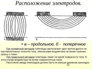 Расположение электродов. а – продольное, б - поперечное При поперечной метод