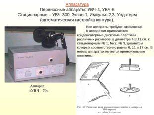 Аппаратура Переносные аппараты: УВЧ-4, УВЧ-6 Стационарные – УВЧ-300, Экран-1,