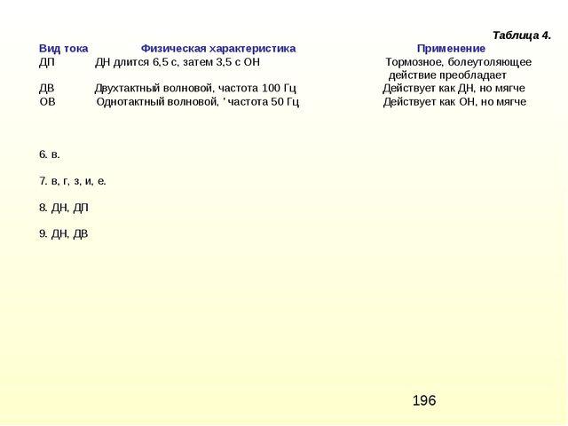 Таблица 4. Вид тока Физическая характеристика Применение ДП ДН длится 6,5 с,...